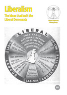 Liberalism cover 135x191
